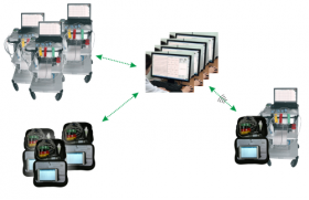 COMPUTER-BASED ELECTROCARDIOGRAPHS AND REMOTE ECG ANALYSIS ARE A MODERN ALTERNATIVE TO CLASSICAL ECG MACHINES AND ECG ANALYSIS USING PRINTING. - Bimedis - 1